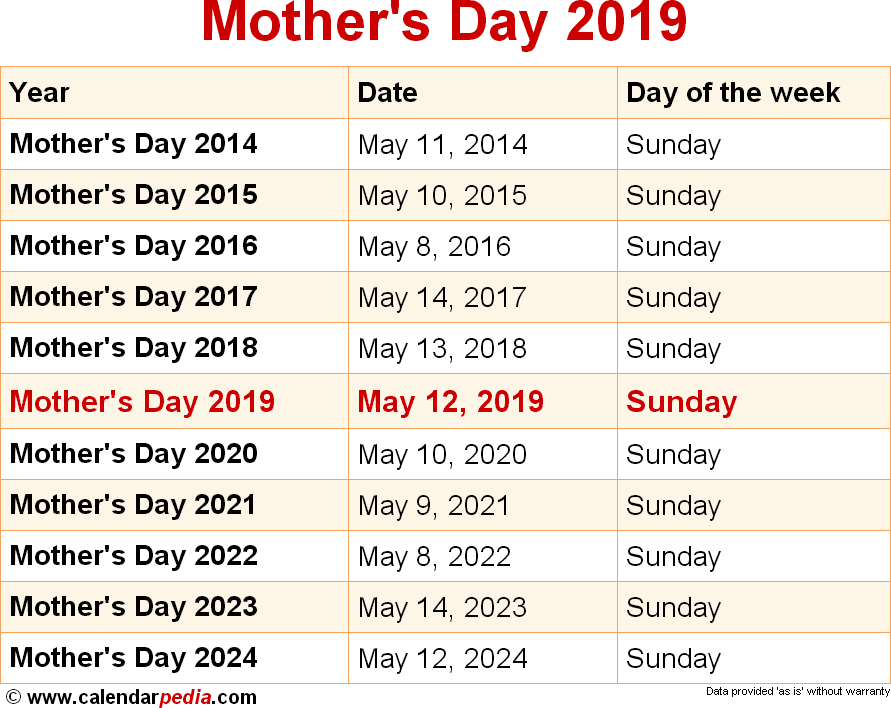 When Is Mother S Day 2019 2020 Dates Of Mother S Day