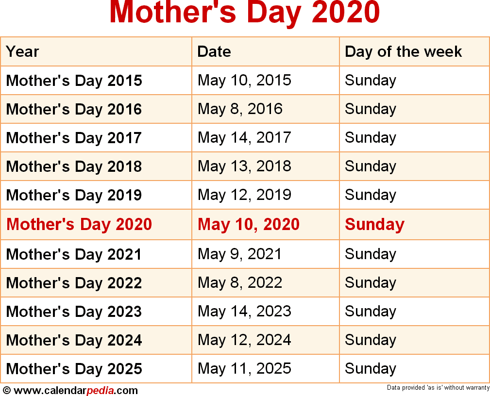 Mother\'S Day 2020 Calendar When is Mother's Day 2020 & 2021? Dates of Mother's Day