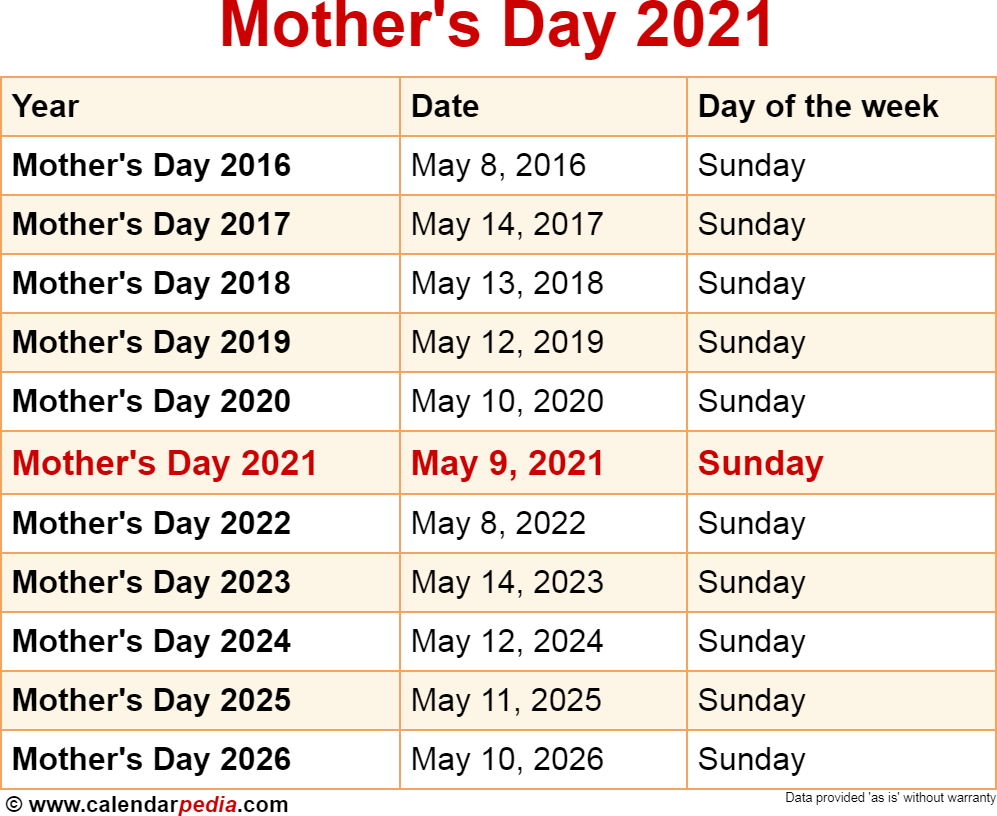 Mothers Day 2021 Calendar When is Mother's Day 2021?