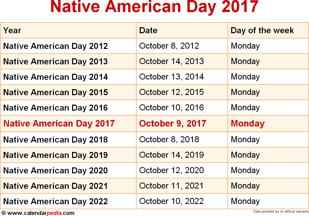 Native American Day 2017