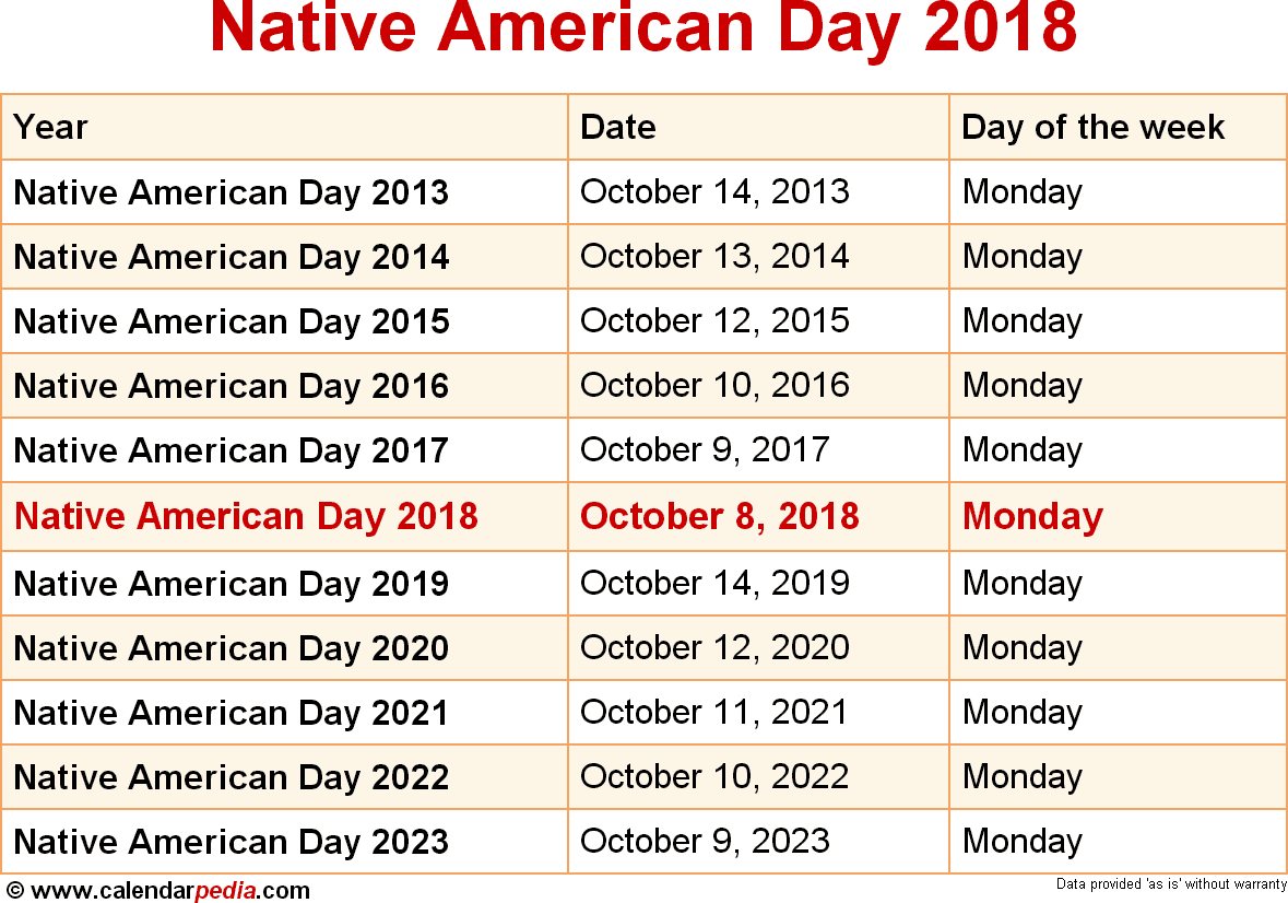 Native American Day 2018