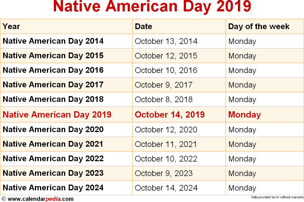Native American Day 2019