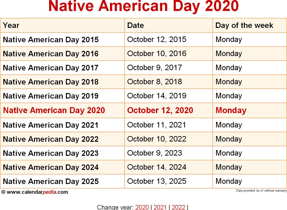Native American Day 2020