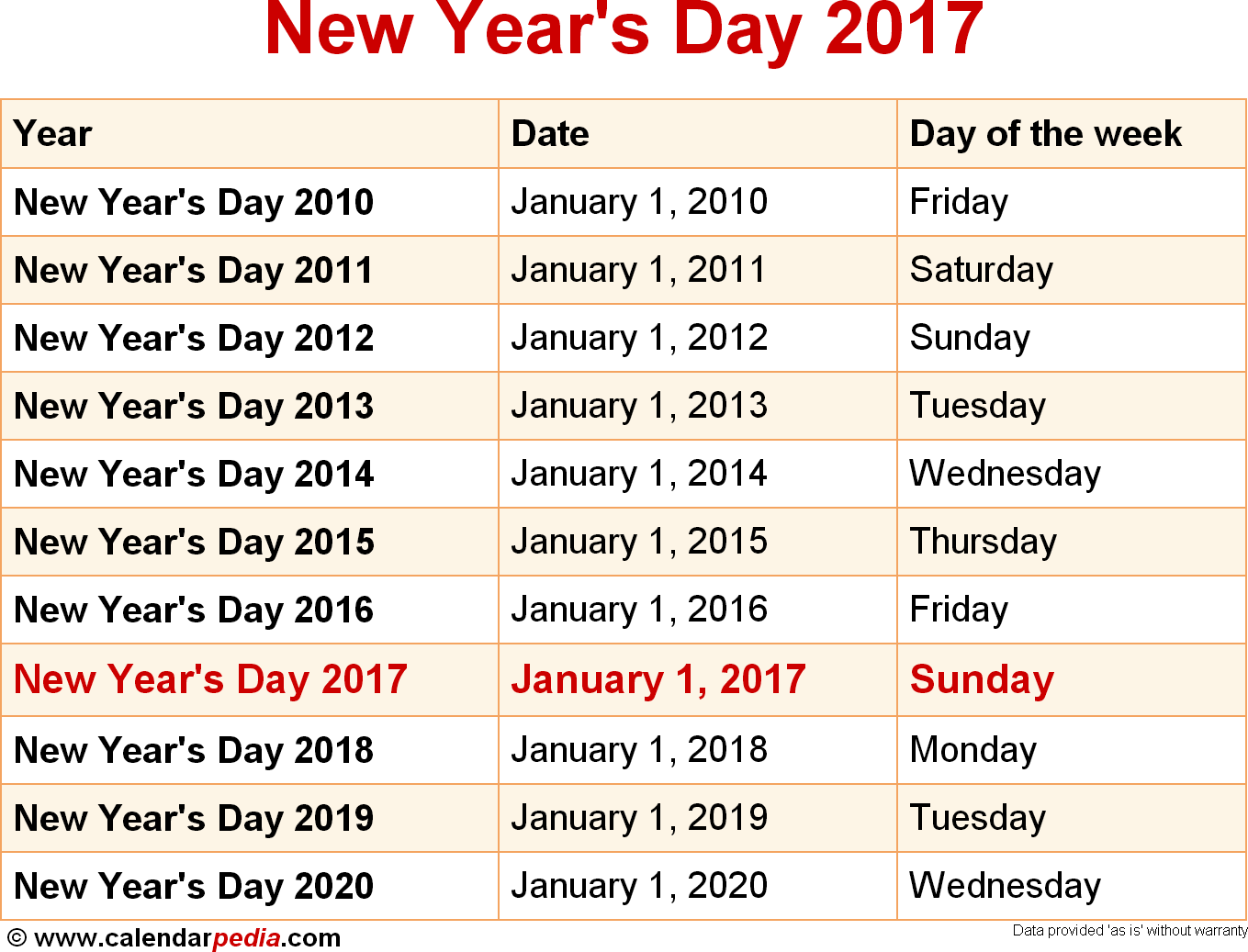 New Year's Day 2017