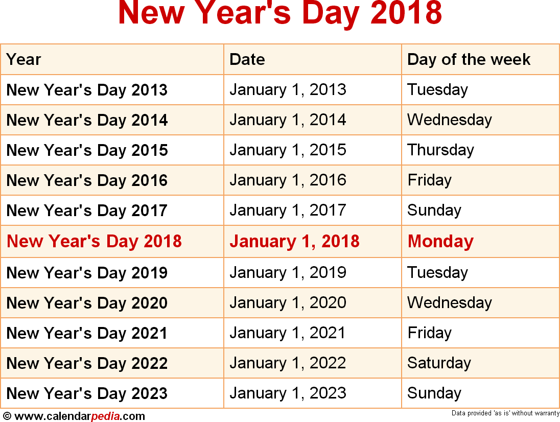 New Year's Day 2018