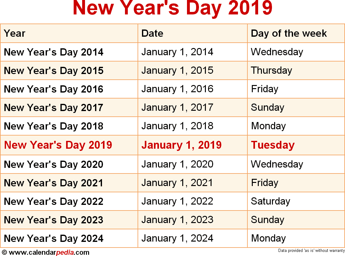 when is new year s day 2019 2020 dates of new year s day