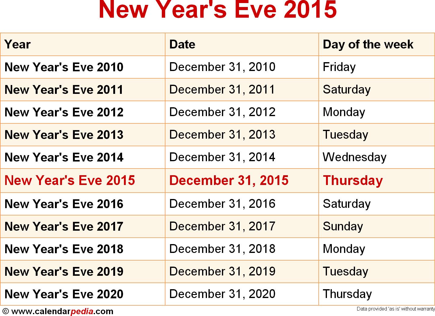 2016 Calendar By Week | Calendar Template 2016