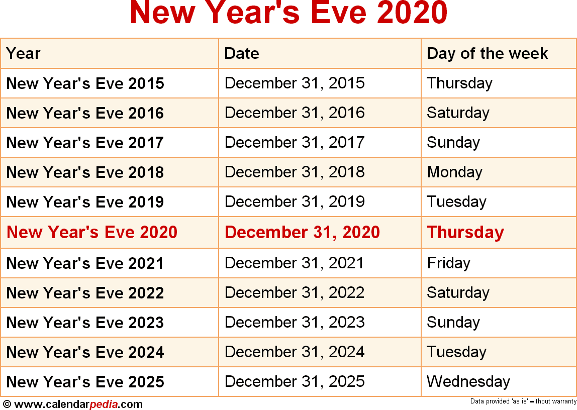 When Is New Year S Eve 2020