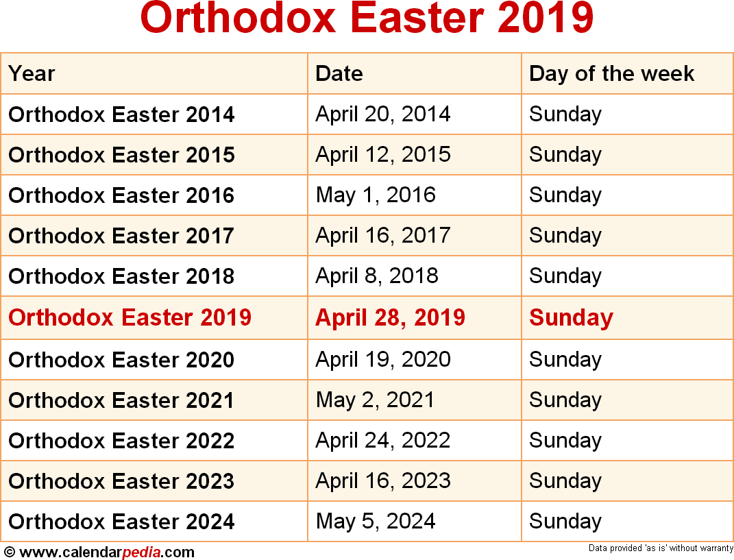 dates for orthodox easter from 2014 to 2024