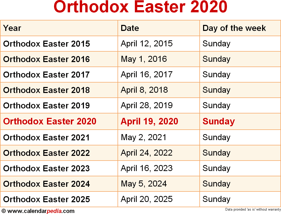 Calendar Easter 2019 When is Orthodox Easter 2020 & 2021? Dates of Orthodox Easter