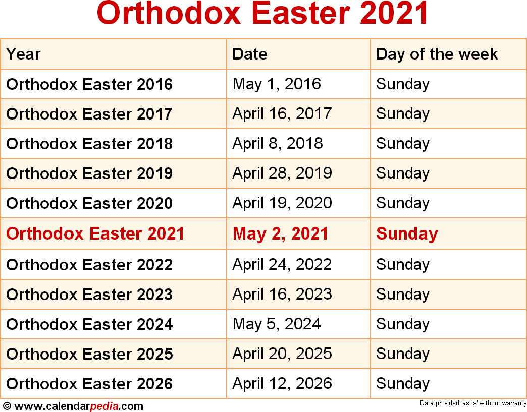 When is Orthodox Easter 2021?
