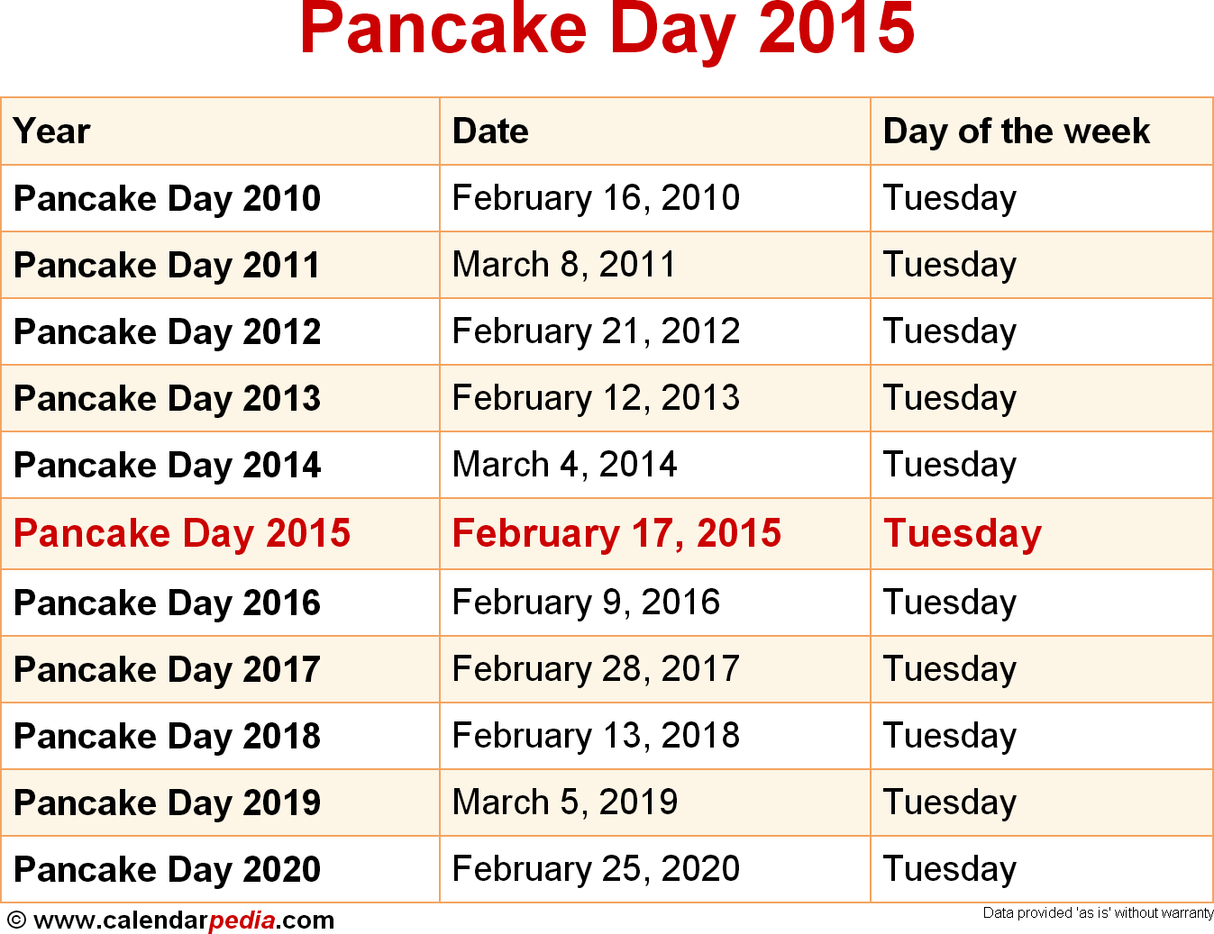 When is Pancake Day 2016 & 2017? Date of Pancake Day 2016