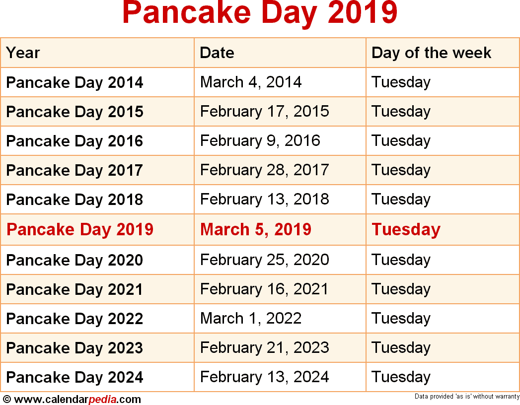 When is Pancake Day 2019 & 2020? Dates of Pancake Day
