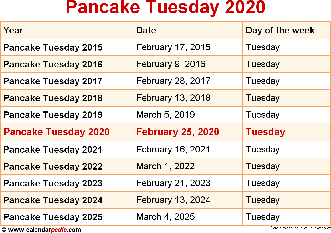 Pancake Tuesday 2020