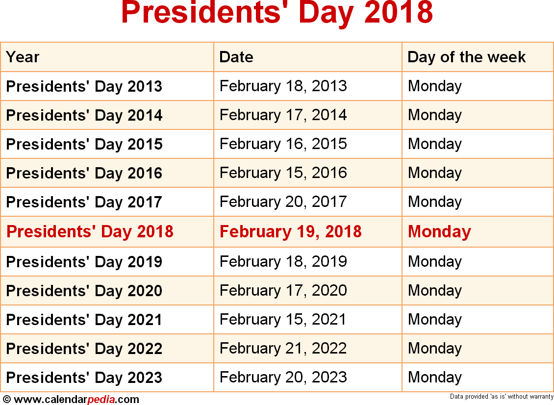 when is presidents u0027 day 2018 u0026 2019 dates of presidents u0027 day