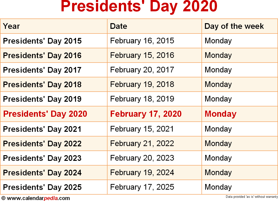 February 2020 Calendar Presendents Birthday When is Presidents' Day 2020 & 2021? Dates of Presidents' Day