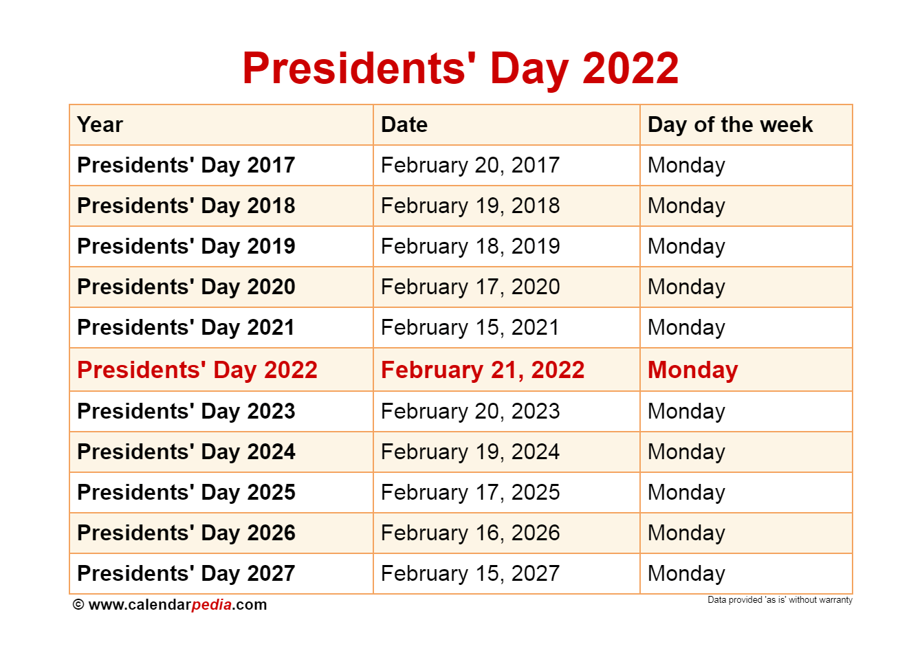 Presidents Day 2022 Calendar.When Is Presidents Day 2022