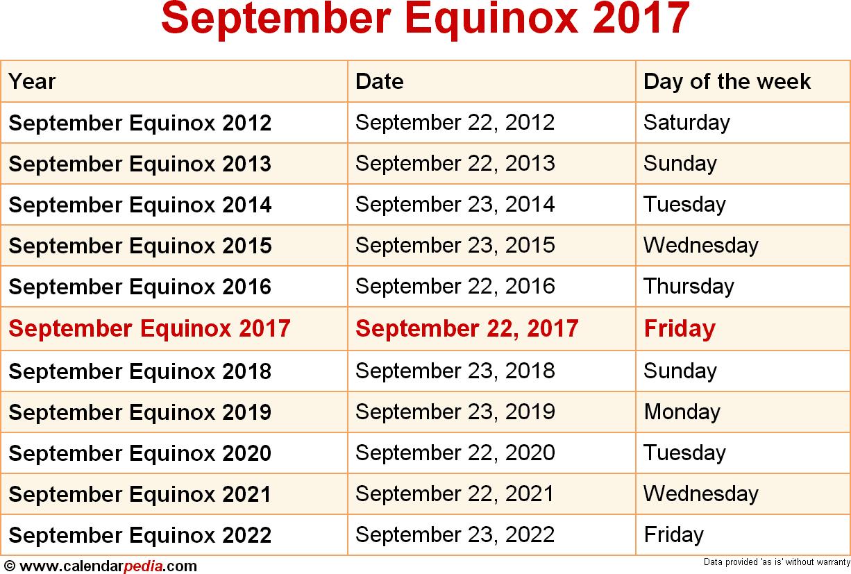 September Equinox 2017
