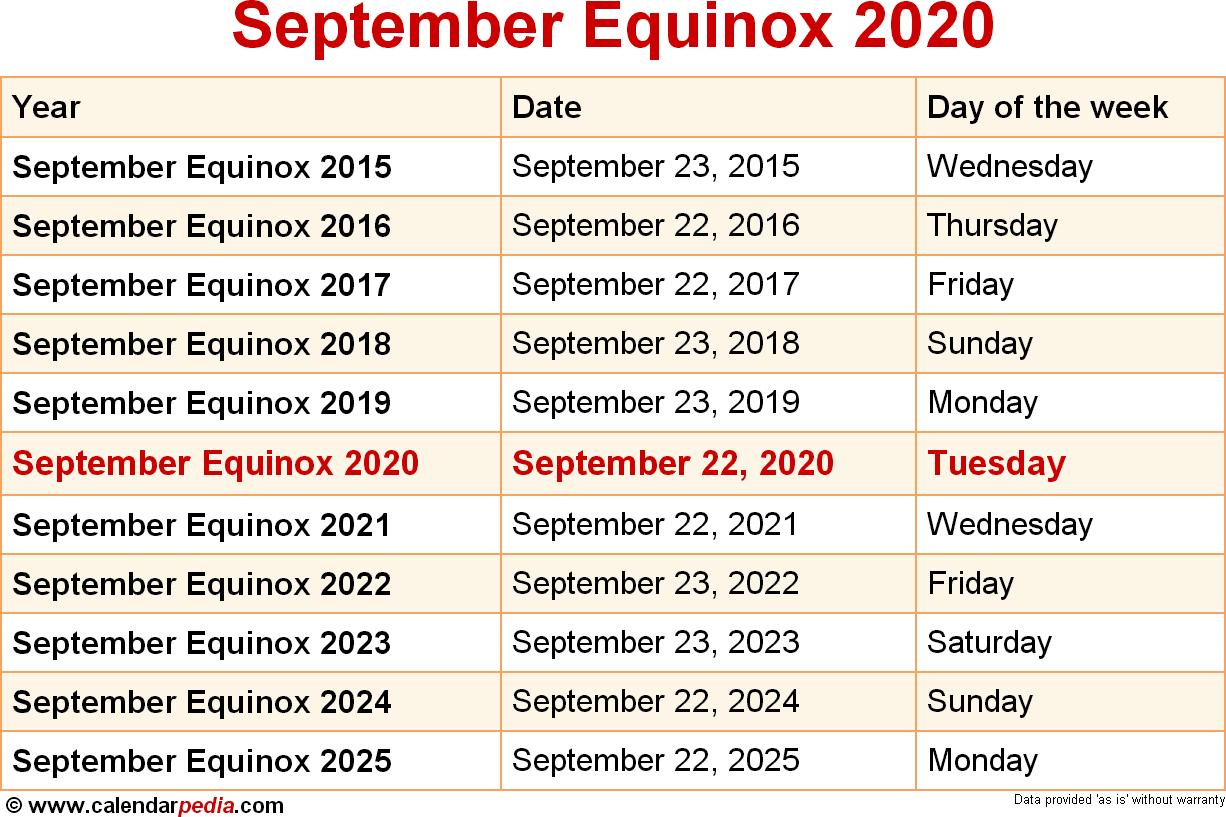September Equinox 2020