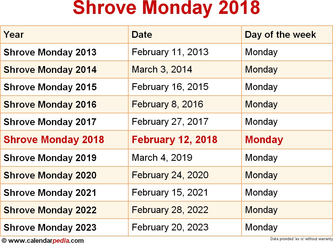 Shrove Monday 2018