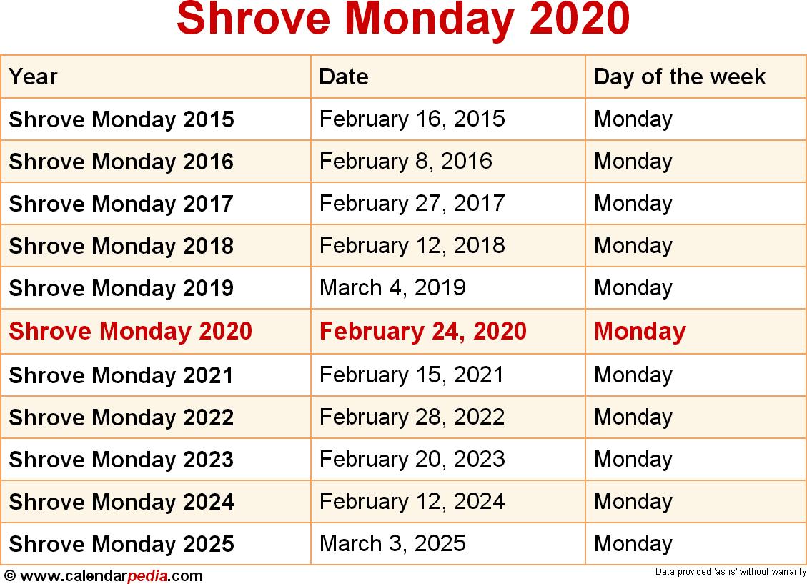Shrove Monday 2020