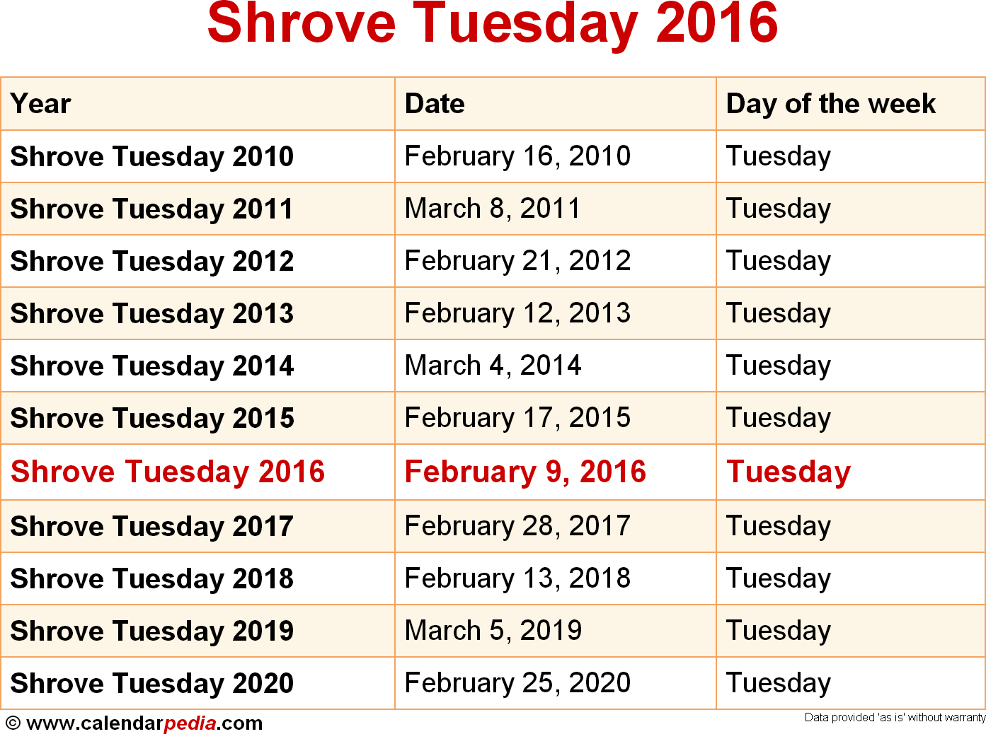 When is Shrove Tuesday 2016 & 2017? Dates of Shrove Tuesday
