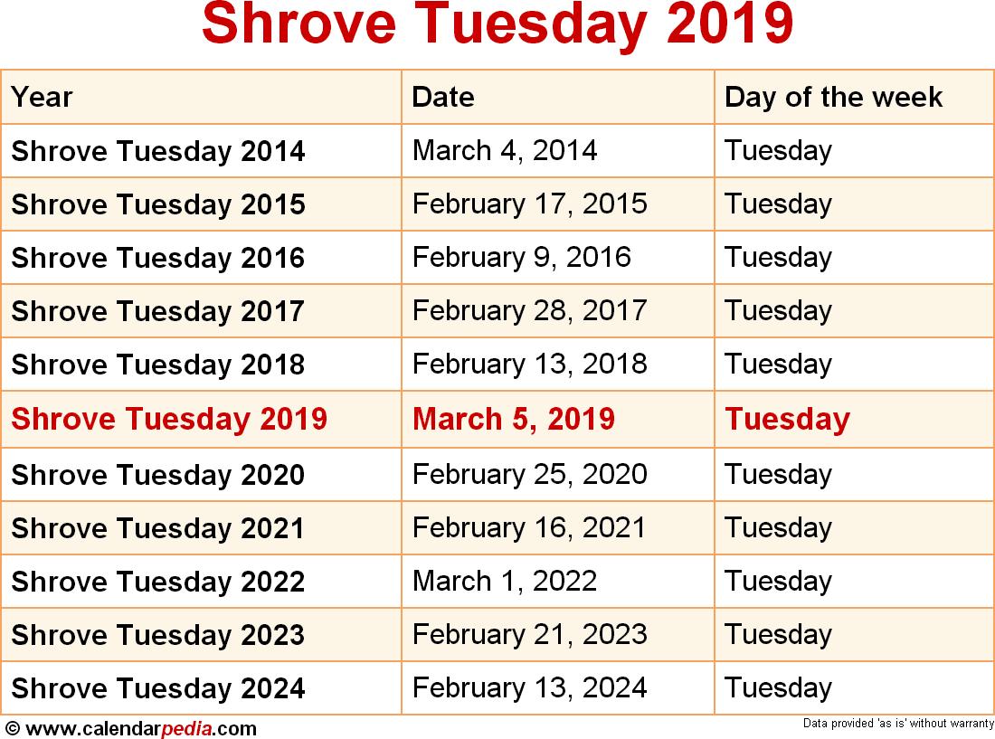 Shrove Tuesday 2019