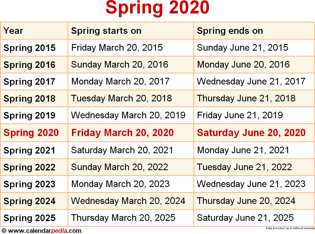 Spring 2020 Calendar When is Spring 2020 & 2021? Dates of Spring