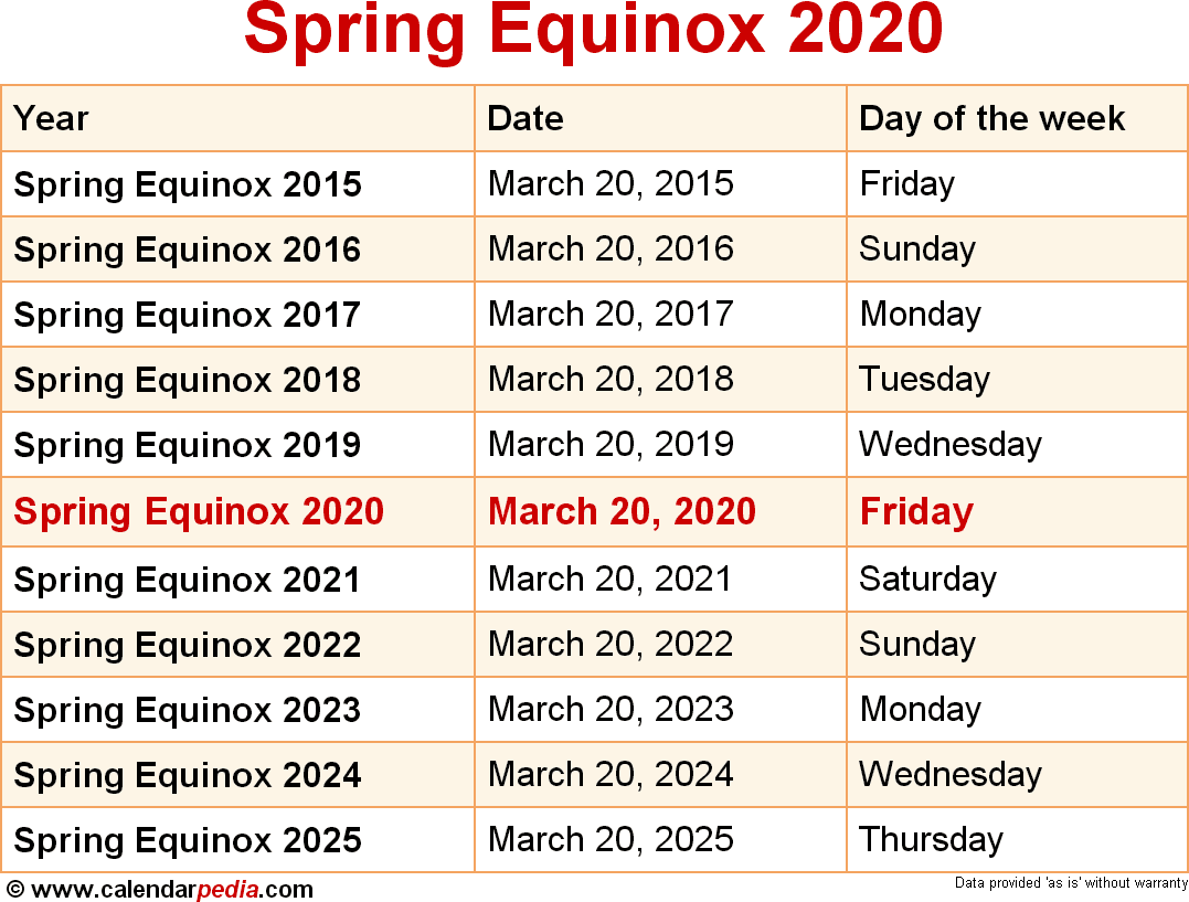 When is Spring Equinox 2020 & 2021? Dates of Spring Equinox