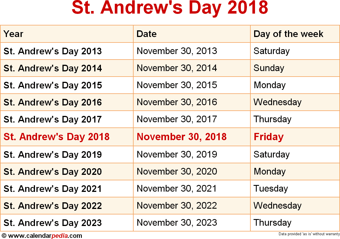 St. Andrew's Day 2018
