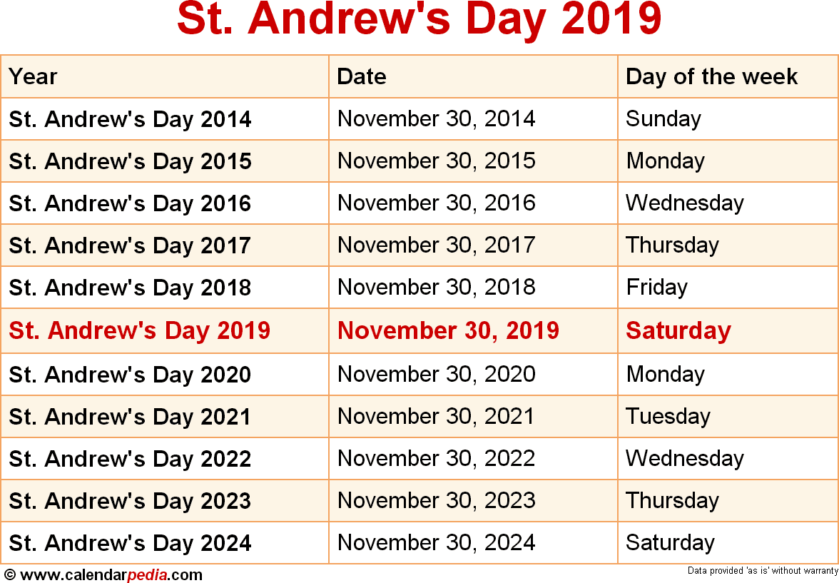 photo relating to St Andrew Novena Printable named Every time is St. Andrews Working day 2019 2020? Dates of St. Andrews Working day