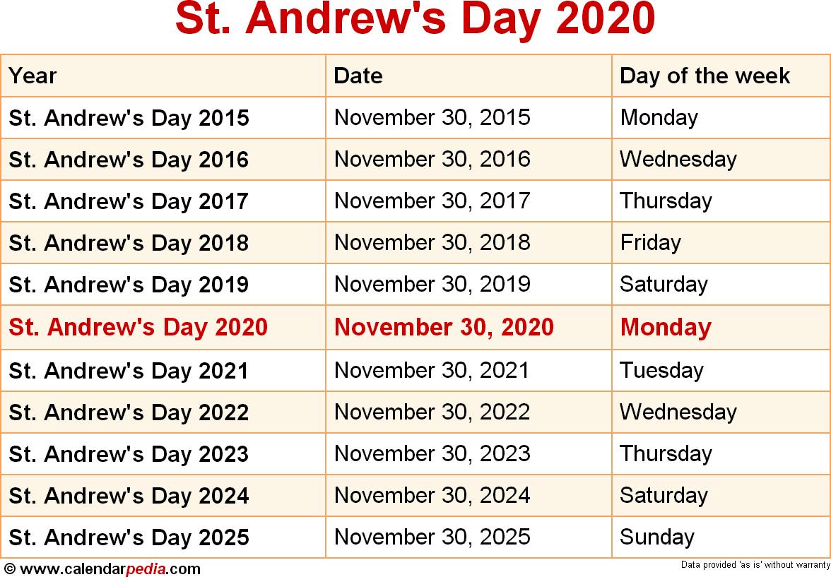 St. Andrew's Day 2020