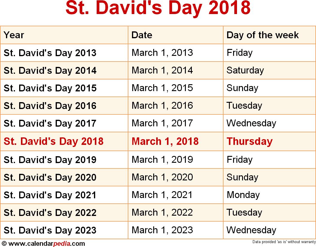 St. David's Day 2018