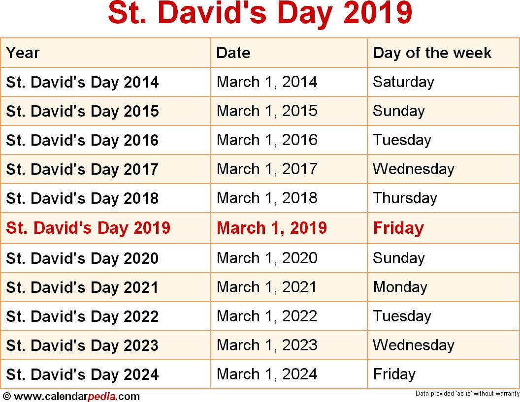 St. David's Day 2019