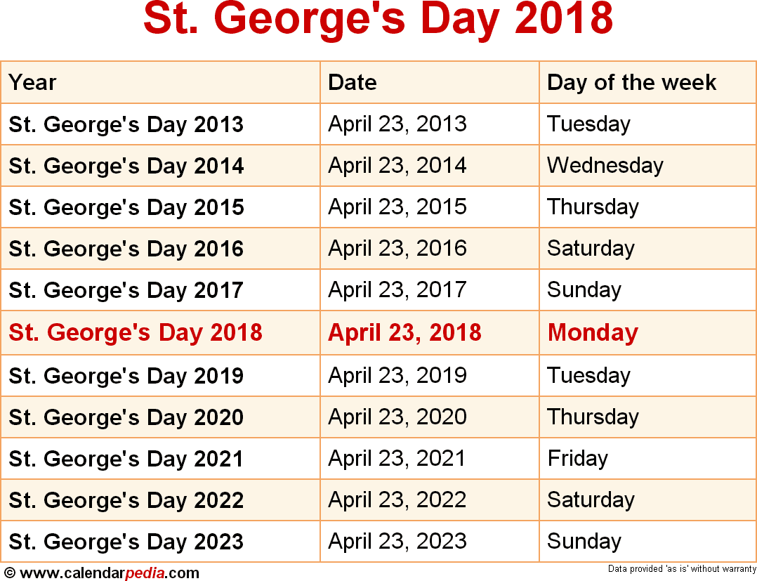 St. George's Day 2018