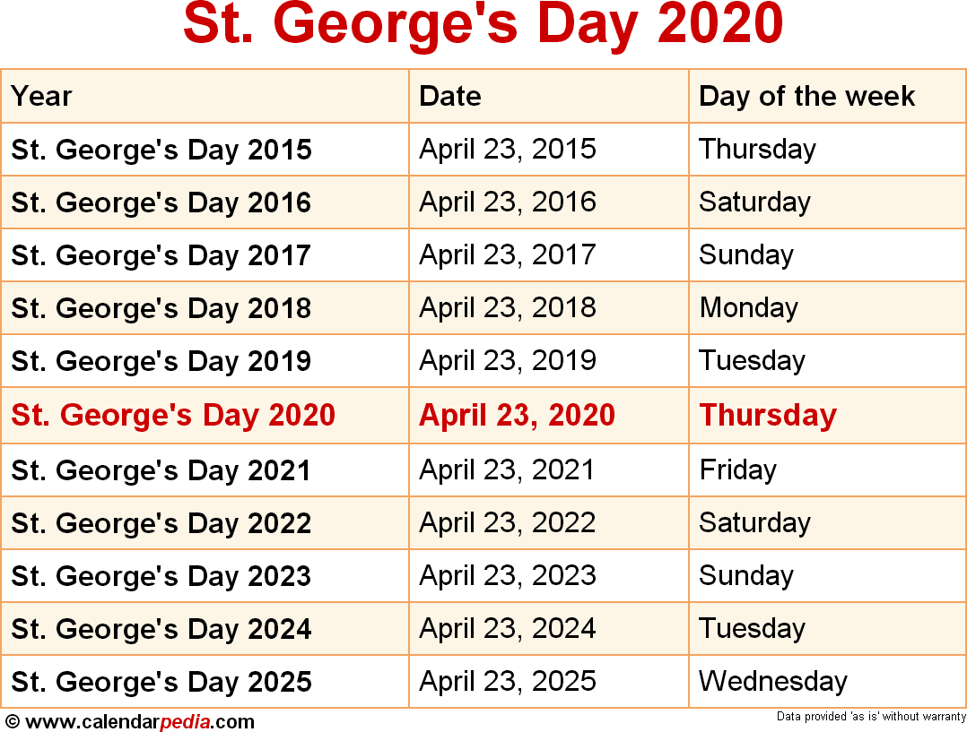 St. George's Day 2020