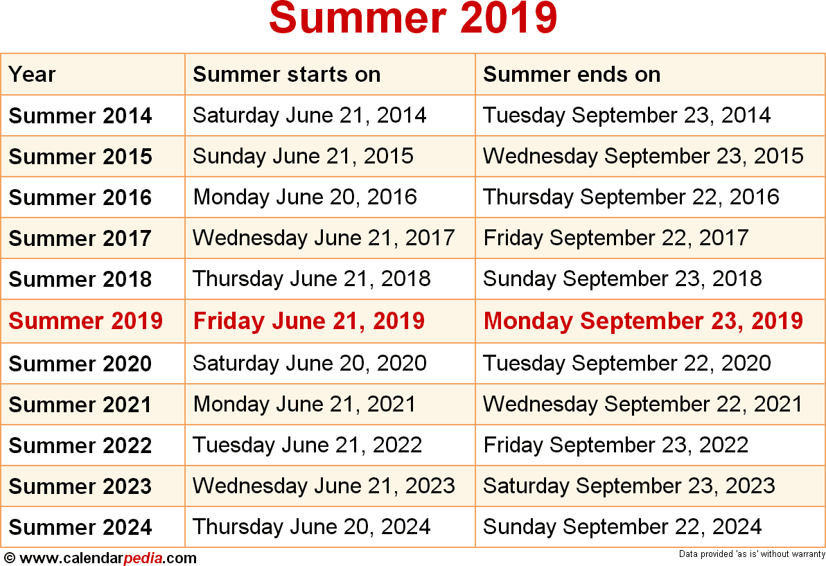 When Is Summer 2019 2020 Dates Of Summer