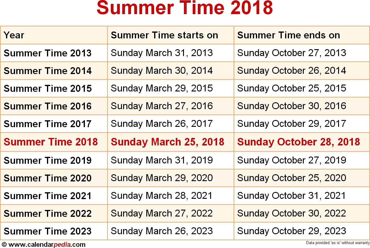 Summer Time 2018