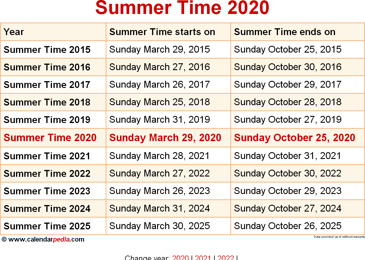 summer time 2020