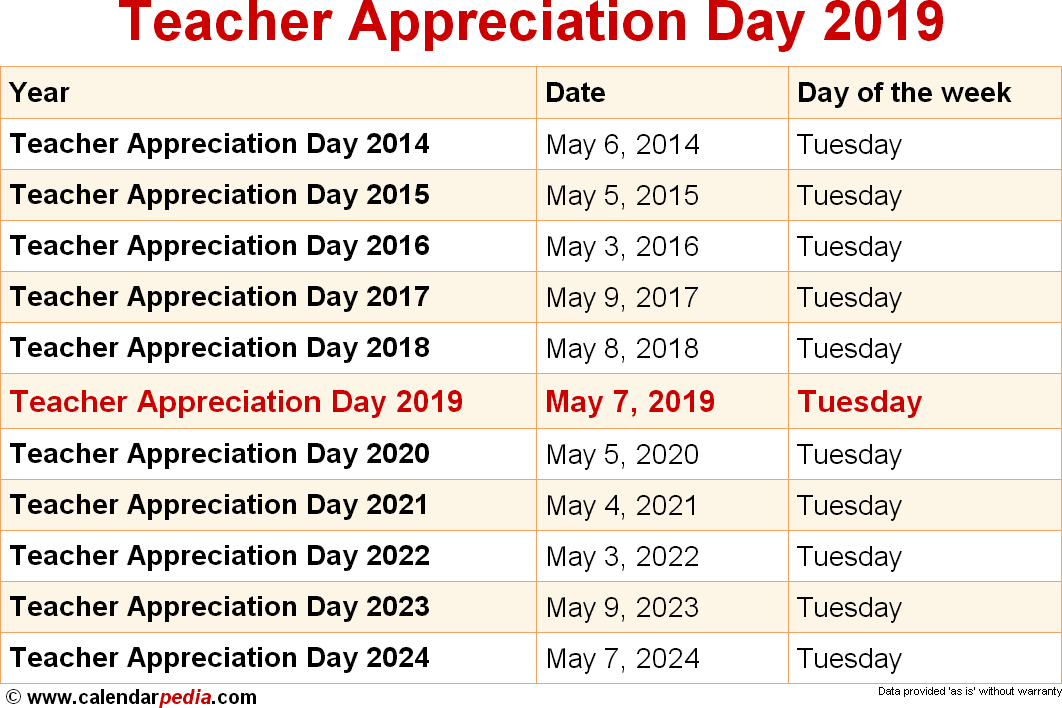 when is teacher appreciation day 2019 2020