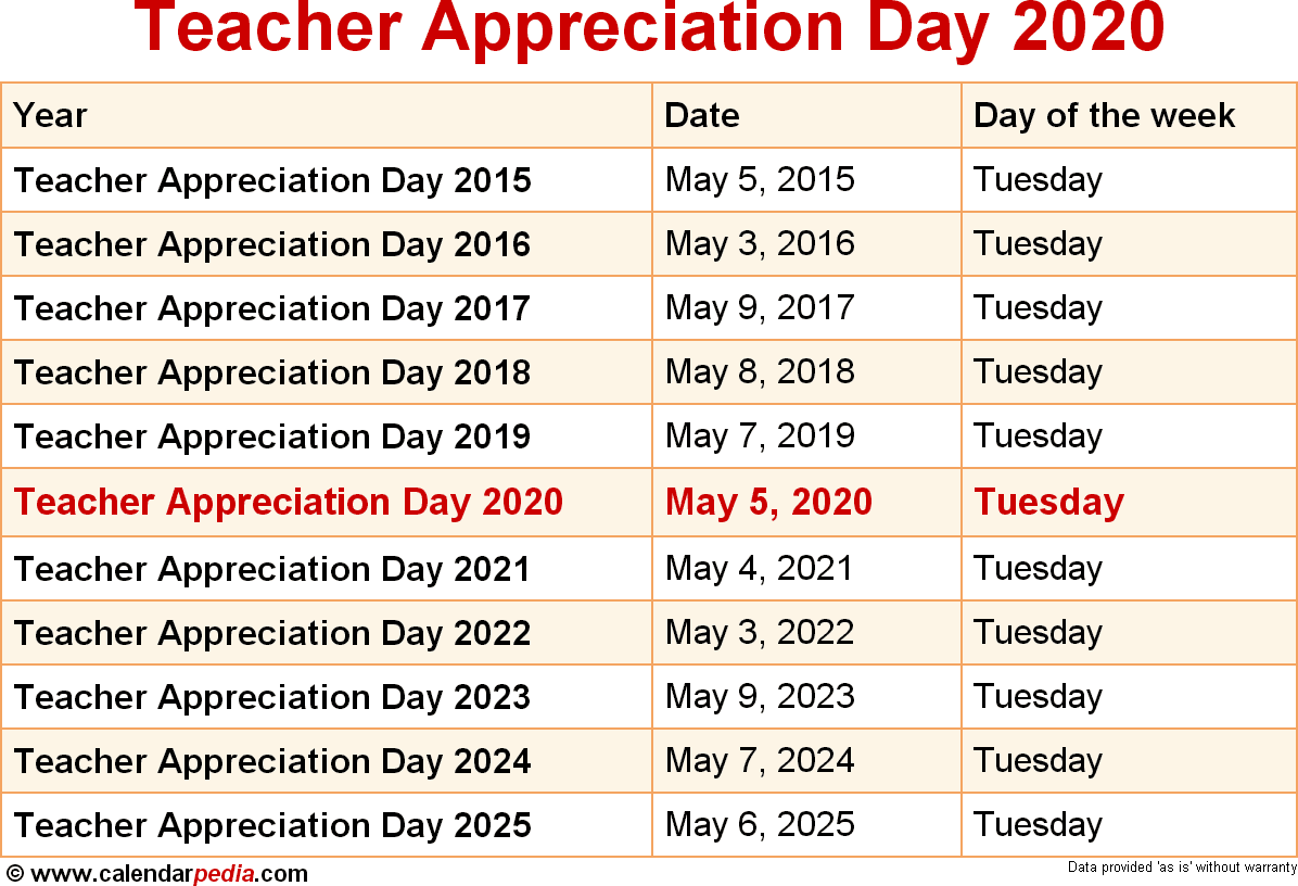 Appreciation Day Calendar 2020 When is Teacher Appreciation Day 2020 & 2021?
