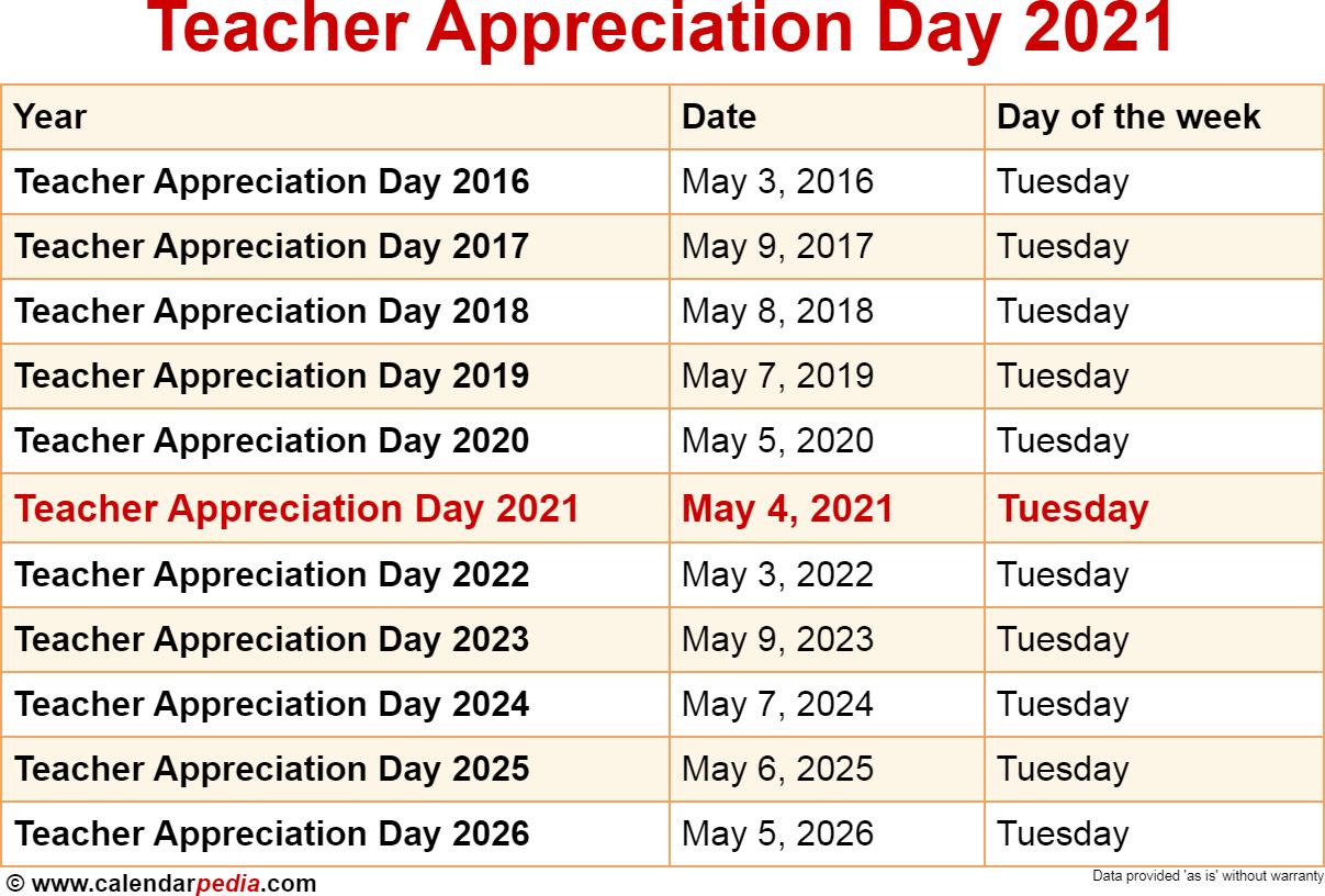 When Is Teacher Appreciation Day 2021