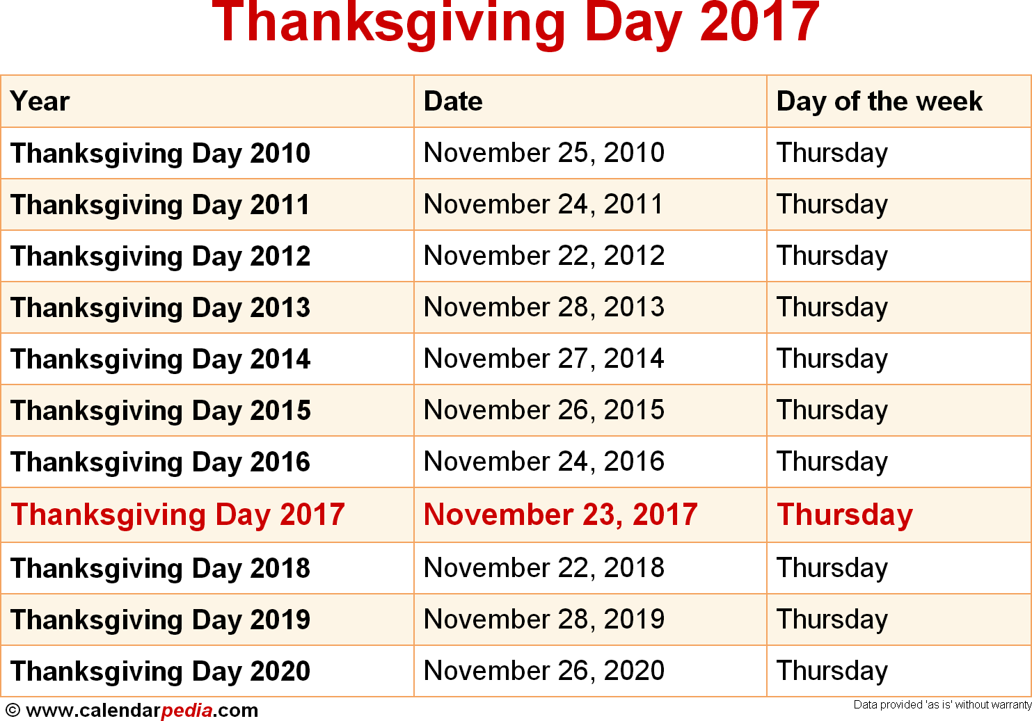 When is Thanksgiving Day 2017 & 2018? Dates of Thanksgiving Day
