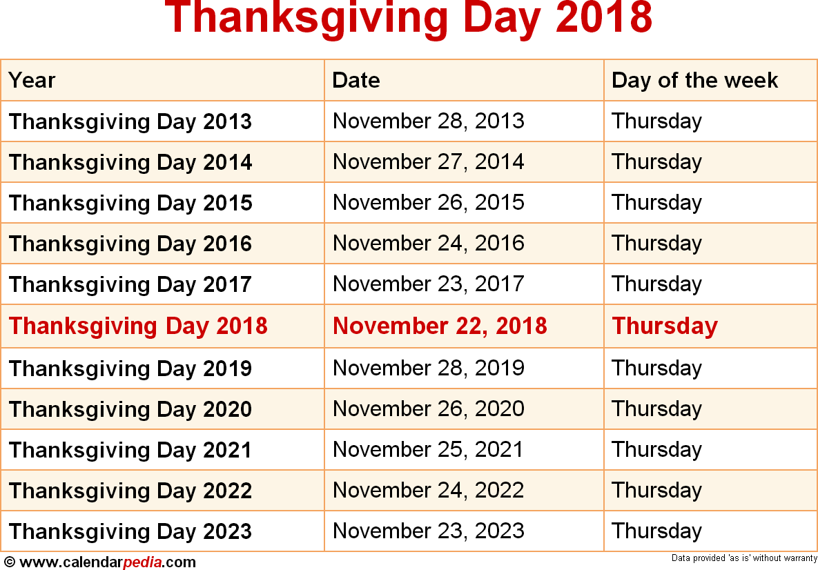 when is thanksgiving day 2018 amp 2019 dates of