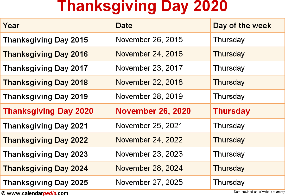 How Many Days Between Thanksgiving 2020 And Christmas 2019 When is Thanksgiving Day 2020?