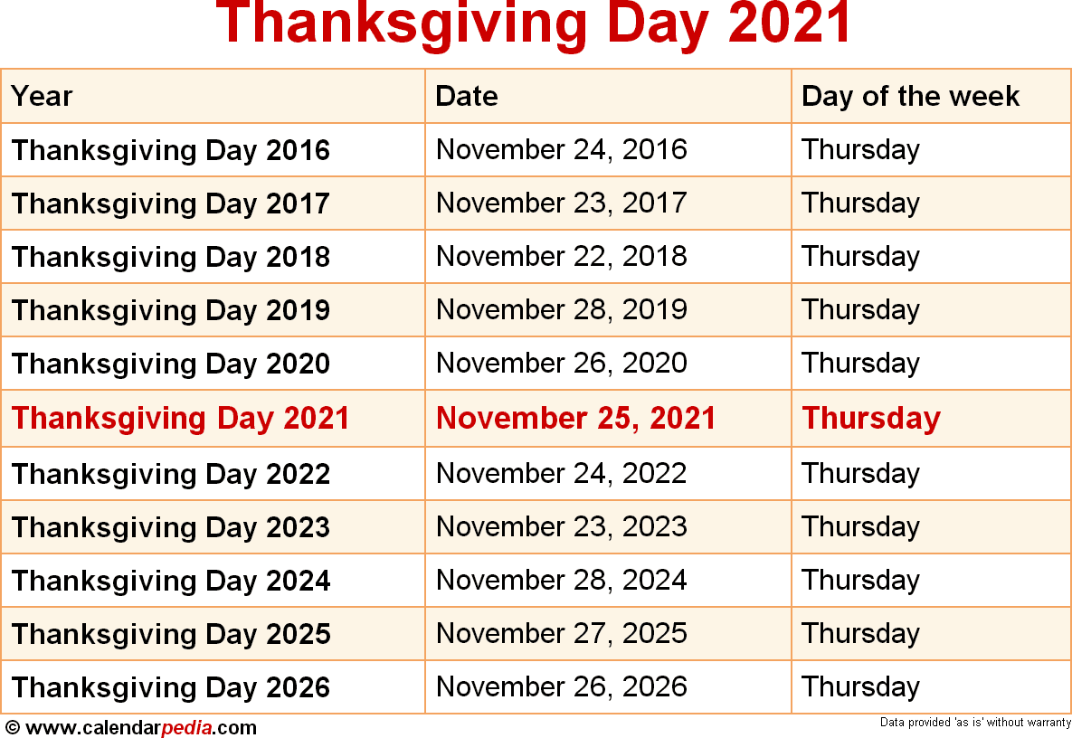 Thanks Giving 2021
