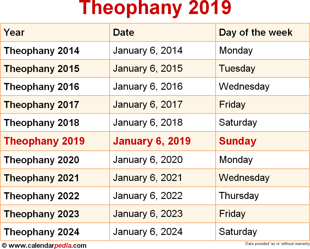 Theophany 2019