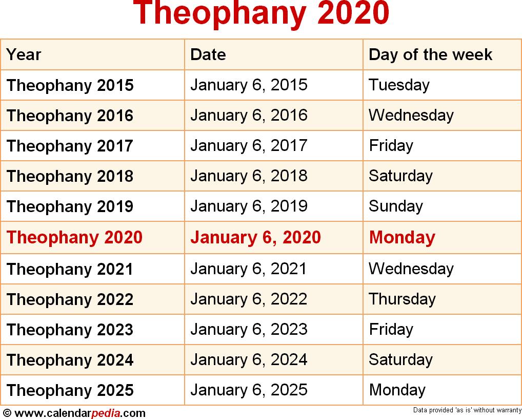 Theophany 2020