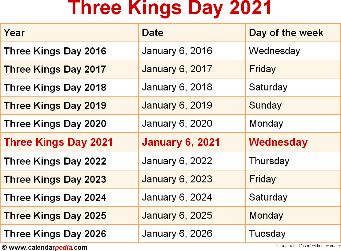 Kings Day 2021