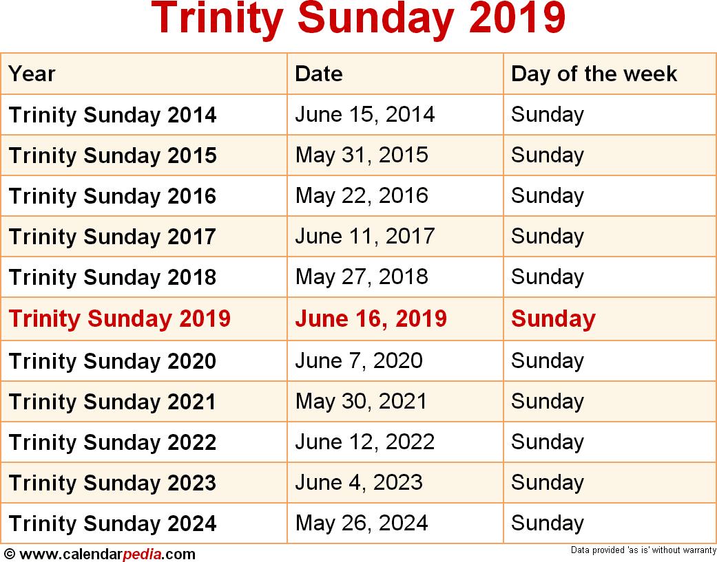 Trinity Sunday 2019